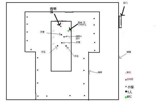 [副本]关于日轮山城3号BOSS通关打法