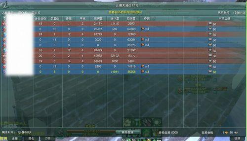 [PK]剑网3更新和谐战场后10人全拿50声望