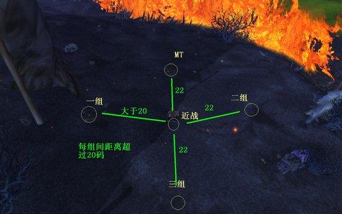 国服3.1太阳井开荒攻略 极限打法细节指南