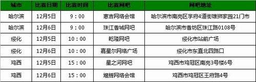 DNF南北争霸赛 第二月黑龙江周赛开战