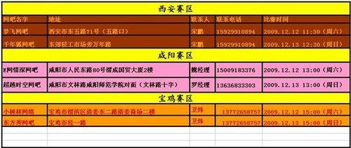 DNF南北争霸赛陕西格斗天王集结!