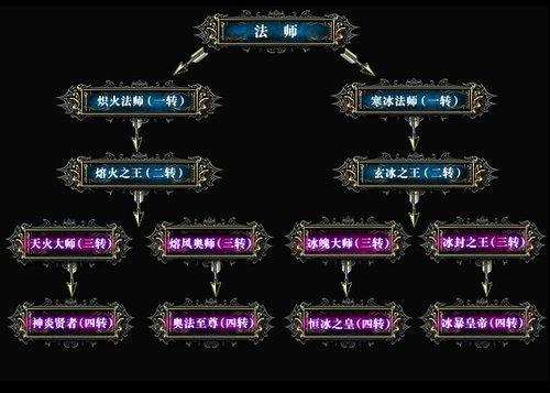 《魔界2》专职图解