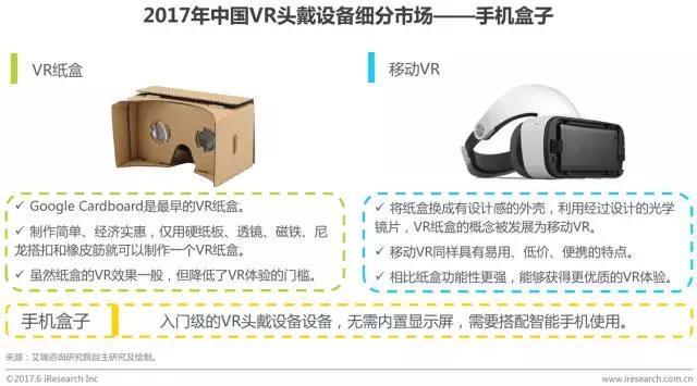 艾瑞:2021中国VR行业规模将达790.2亿元
