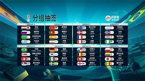 腾讯携FIFA品类打造电竞世界杯,引爆世界杯大年