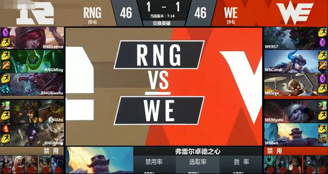LPL综述:EDG力克IG 宿命对决RNG险胜WE