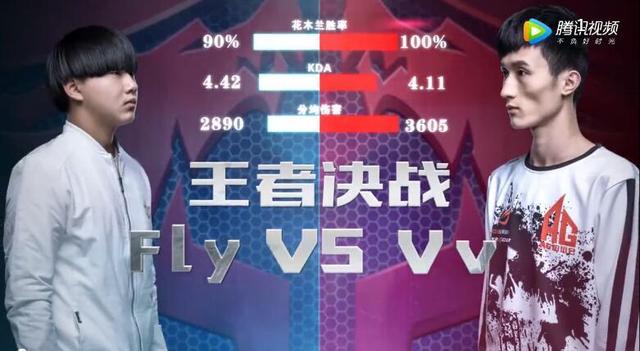 聚焦KPL总决赛战场 Fly、VV谁能新晋国服第一上单