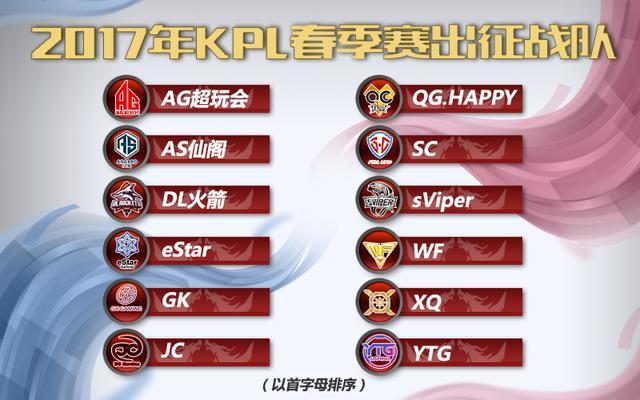 王者荣耀:2017年KPL春季赛赛程出炉