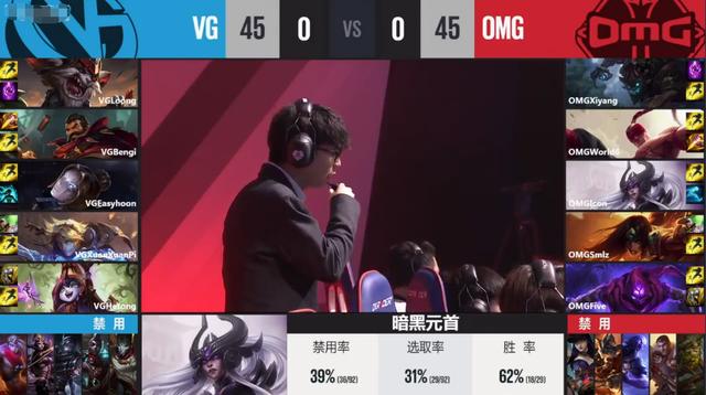 LPL综述:全华班OMG轻取VG Snake胜NB终结四连败