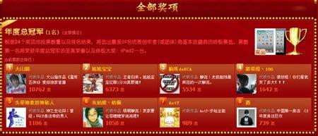 2011爱拍风云榜总冠军终极票选开启