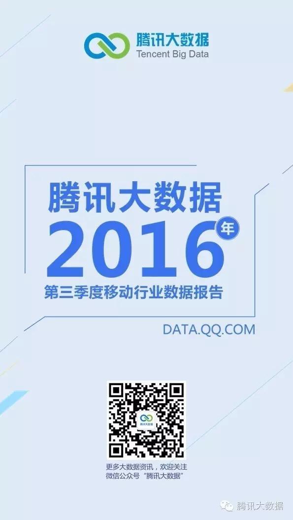 腾讯大数据:2016第三季度移动行业数据报告