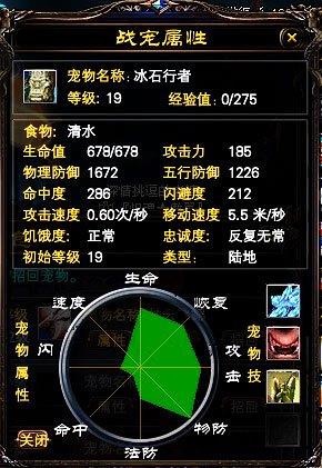 《完美风采国际版》妖精战宠秀攻略春节柳江旅游景点世界图片