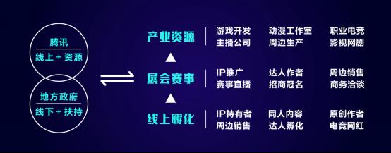 腾讯刘宪凯:QQ以娱乐社交帮助年轻人打破次元壁