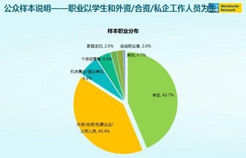 ChinaJoy年终点评:15.6万观众分析