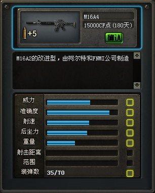M16A4评测