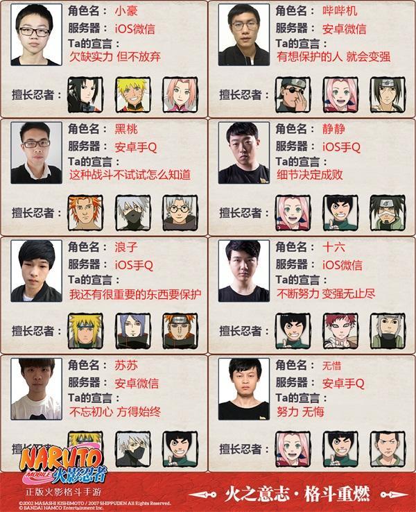 八强选手名单揭晓 《火影忍者》手游第九届无差别总决赛11月12日打响