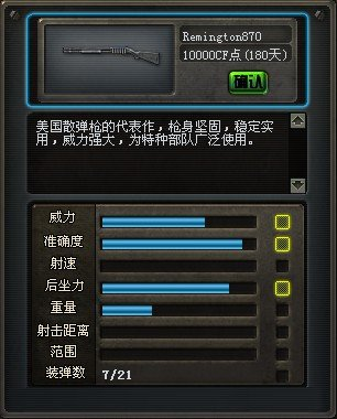 Remington870评测