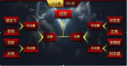 WCG-《DNF》中国区总决赛全程直播