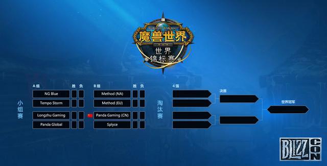 2016年暴雪嘉年华世锦赛观赛指南 超详细的赛程安排