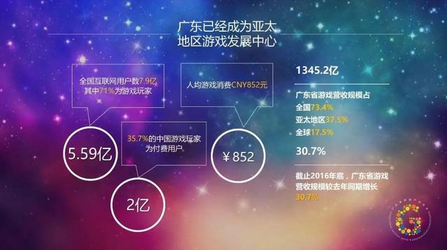 创新驱动 筑梦前行 2017广东游戏产业年会
