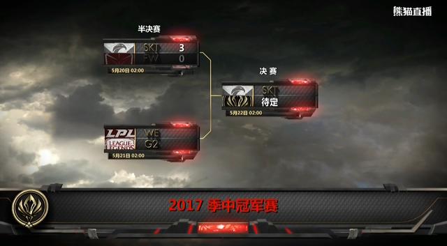 MSI半决赛:FW惜败SKT 明日WE将战G2