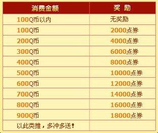 QQ炫舞庆中秋迎国庆 消费倾情大回馈