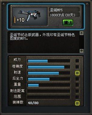 圣诞MP5评测