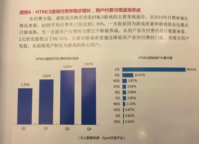 2016年HTML5移动行业报告:用户规模达到1.75亿人