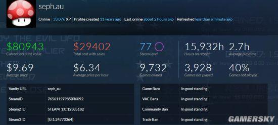有瘾还是G胖的阴谋?这个steam玩家买了10908款游戏
