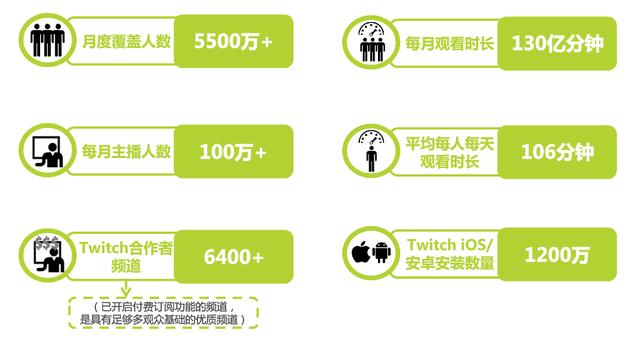 2016年中国游戏直播观众将达1亿 内容以电竞比赛为主