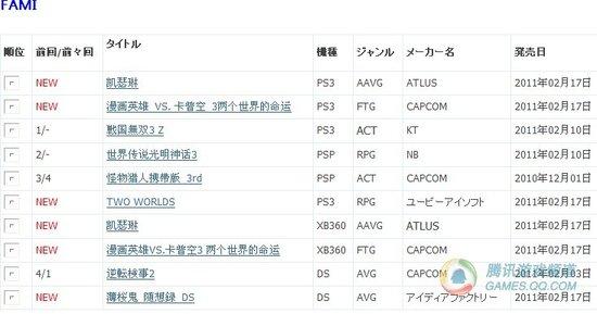 成人游戏《凯瑟琳》获得本周销量冠军_游戏_