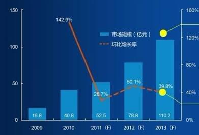 国内网页游戏发展生态报告 三大增长动力
