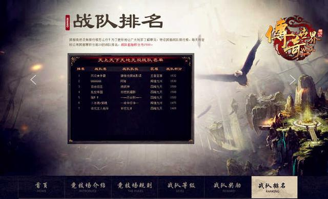 传奇世界经典区跨服巅峰竞技12月2日火速开战