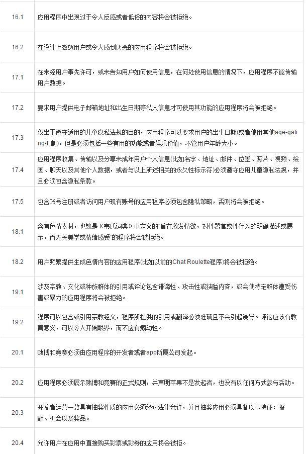 App Store2016年最新审核规则 欺骗用户评级将除名