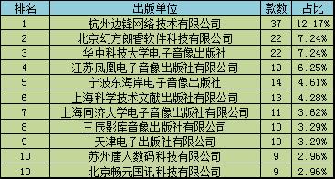 手游版号9月数据:期限顺延后审核速度放缓