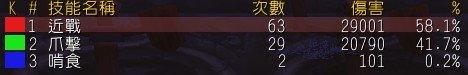 《巫妖王之怒》死亡骑士食尸鬼属性测试
