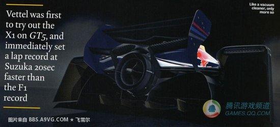 世界最快赛车红牛X1参战《GT赛车5》