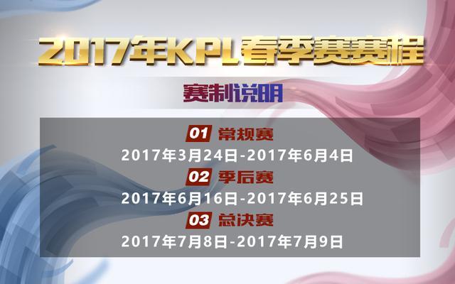 残酷的淘汰晋升!2017年KPL职业联赛春季赛赛制介绍