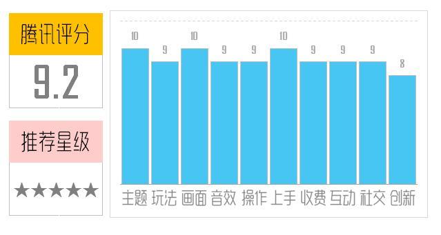 《射雕英雄传手游》评测:青春武侠梦 纵情江湖行!