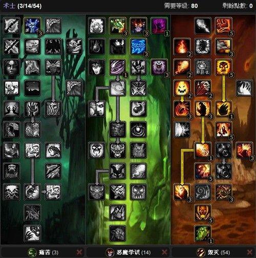 WLK3.2毁灭术士输出天赋配点 铭文、装备选择