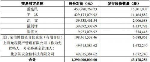 恒信移动拟收购VR内容制作商东方梦幻 作价12.9亿元