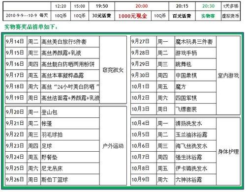 《赢家竞技》周年庆200份奖品清单