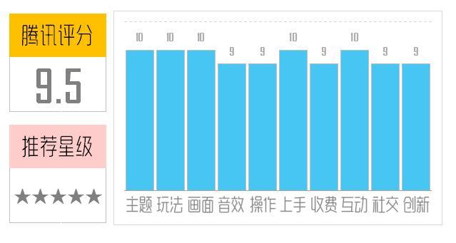 《择天记手游》评测:国风仙侠 结伴修行!