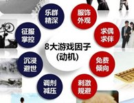 中国网络游戏人群白皮书