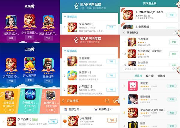 《少年西游记》公测7日流水5000万 新增用户400万