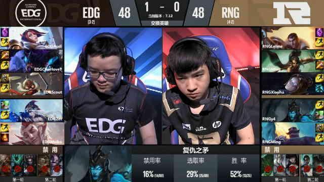7月2日第2场第2局:EDG稳扎稳打 C位伤害碾压获胜