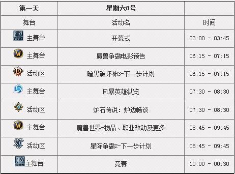 2014暴雪嘉年华时间表公布 魔兽电影蓄势待发