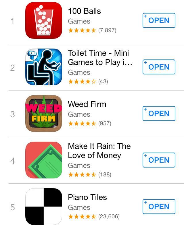 休闲游戏如何登上下载排行榜?游戏越傻越受欢迎