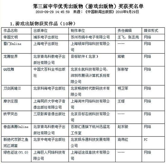 《绿色征途》获第三届中华优秀出版物