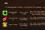 《魔兽世界》7.1.5版本各职业新增橙装一览