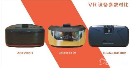 <a href=http://www.vr186.com target=_blank class=infotextkey>虚拟现实</a>头盔数据比较